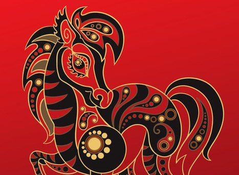 Símbolo del caballo en el horóscopo chino