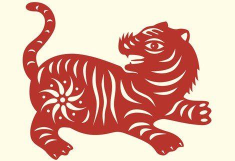 Representación del signo del Tigre chino