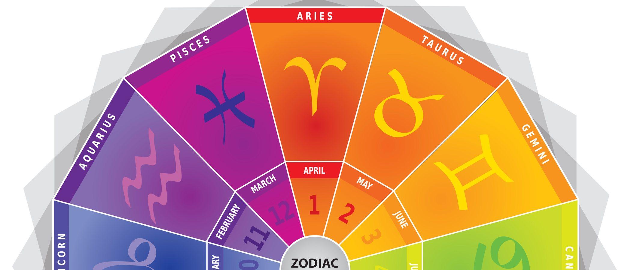 Tu color de la suerte según tu signo del Zodiaco